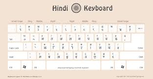 Hindi Keyboard Chart Pdf 5 Free Hindi Keyboard To Download