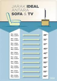 distance tv from sofa