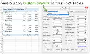 Excel Pivot Chart Dashboard Intro To Pivot Tables And Dashboards Video Series 3 Of 3