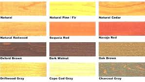 Wood Stain Colors Minwax Color Chart Min Wax Colors Kiemdich Info