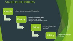 to kill a mockingbird writing a literary essay stages in the  stages in the process analysis make sure you understand the question planning construct your argument