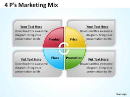 ps marketing mix powerpoint template slide
