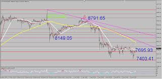 Real Time Bitcoin Chart B F S Bitcoinfxs Bitcoin Price With Real Time Bitcoin Chart