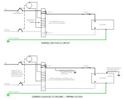 siemens gfci wiring diagram siemens image wiring siemens gfci breaker wiring diagram images on siemens gfci wiring diagram