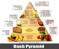 Healthy Diet Chart For Teenage Girl To Gain Weight Pin On Fit And Fabulous