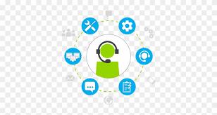 Call Center Operations Call Center Operations Predictive Dialing Free Transparent Png