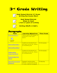 images of rd grade state report template com 3rd grade book report template
