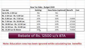 budget 2020 new ine tax rates