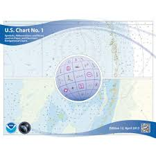 Which Information Can You Find In The Enc Chart Legend U S Chart No 1 Symbols Abbreviations And Terms Used On
