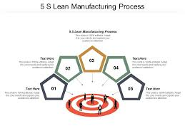 5s Radar Chart Template 5s Lean Manufacturing Process Ppt Powerpoint Presentation
