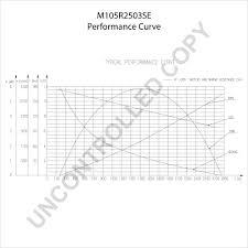 M105r2503se output curve wiring diagram