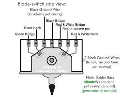 schaller 5 way switch wiring diagram schaller discover your schaller 5 way switch wiring diagram schaller discover your