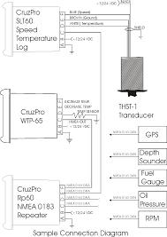 vdo auto gauge tach wiring online schematic diagram \u2022 autometer tach problems vdo auto gauge tach wiring wiring info u2022 rh cardsbox co 1969 camaro tach wiring diagram
