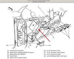 2004 chevy silverado wiring diagram panel location detail ideas