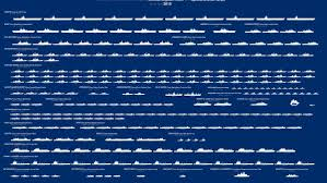 Us Navy Ship Chart Entire Navy Fleet Chart Wlwt Scoopnest