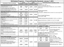 Va Disabilty Pay Chart Army Pay Chart For 2019 Va Rating