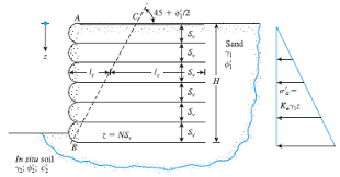 a reinforced earth retaining wall