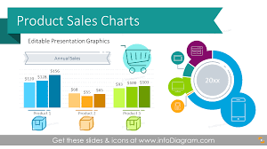 Sales Chart Template 12 Creative Charts For Product Sales Report Annual Review Data Graph Templates For Powerpoint
