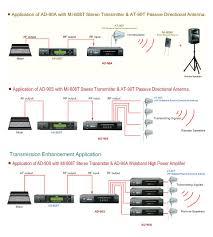 Mipro Act 707 Frequency Chart Mipro Mi 808t Mi 808r E8p Bundle Wireless In Ear