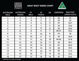 Sizing Charts Original Ugg Boots Australia