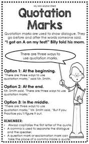 Quotation Marks Anchor Chart Quotation Marks Anchor Chart Great For Interactive Writing