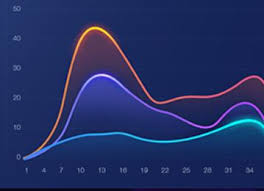 Gradient Color And Glow On Chart Qt Forum