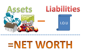 assets and liabilities assets vs liabilities miles weekly