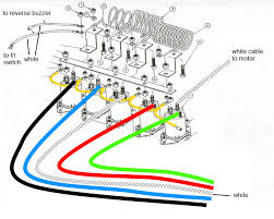 club car motor wire diagram wiring diagram for club car ds the wiring diagram 1982 club wiring diagram 1982 printable wiring