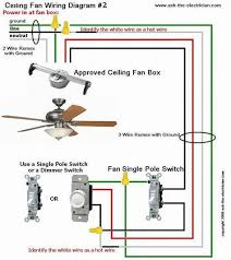 wiring diagram ceiling fan wiring a ceiling fan with light with two switches at Ceiling Fan Wiring Diagram Single Switch