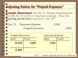 Prepaid Insurance Journal Entry Measuring Business Income The Adjusting Process Ppt Download
