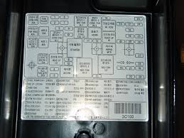 01 spectra fuse box car wiring diagram download moodswings co 2003 Ford Windstar Fuse Box Location 2007 kia spectra wiring diagram boulderrail org 01 spectra fuse box sparkys answers simple 2007 kia spectra wiring 2000 ford windstar fuse box location