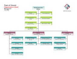Construction Work Flow Chart Project Management Flow Chart Custom Paper Sample December