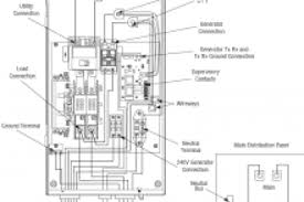 automatic transfer switch wiring diagram free 4k wallpapers ats wiring diagram for diesel generator at Automatic Transfer Switch Wiring Diagram Free