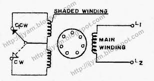 shaded pole induction motor technovation technological a reversible shaded pole motor two shading coil