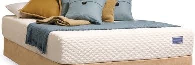Best Ways To Choose A Good Mattress  Choose The Right OneA Good Mattress