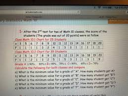 T Chart Math Problems Solved Hy Can You Help Me Out To Find The Answer For Numb