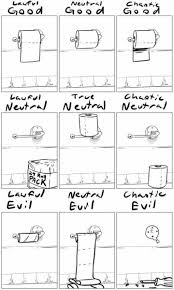 Toilet Paper Alignment Chart Tumblr