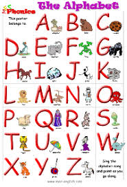 Games and crafts to make your alphabet learning super fun! Mes Phonics Resources
