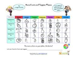 More Fruits And Veggies Please Healthy Goal Chart