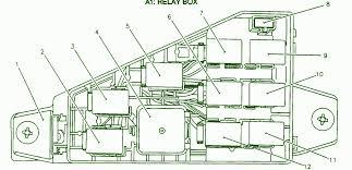 geo metro fuse wiring diagram \u2022 geo metro fuse box diagram at Geo Metro Fuse Box Diagram