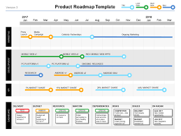 road map powerpoint template free product roadmap powerpoint template powerpoint product roadmap