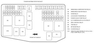 2001 jaguar xk8 fuse diagram wiring diagrams  at 2002 Jaguar Xk8 Trunk Compartmant Relay Fuse Box Diagram
