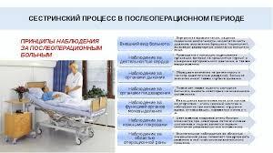 Скачать Роль медсестры в послеоперационном периоде курсовая Роль медсестры в послеоперационном периоде курсовая подробнее