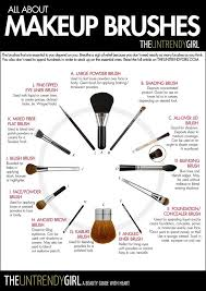 25 best ideas about makeup brush guide on face makeup tutorials styling brush and beauty tools brushes