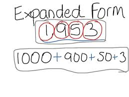 Place Value Powerpoint For 4th Grade And Up Ordering Numbers ...