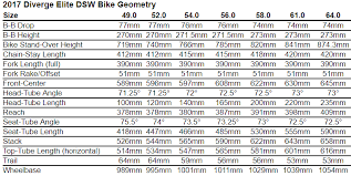 Specialized Diverge Size Chart Diverge Elite Dsw