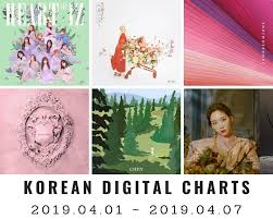 Music Chart Korean Digital Charts 14th Week 2019 2019 04