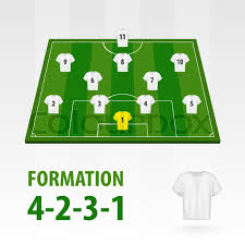Soccer Lineups Football Players Lineups Formation Stock Vector