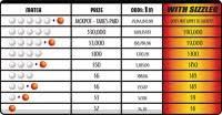 Keno Frequency Chart Ct Keno Frequency Chart Ohio Lottery Pick 5 Payout Chart