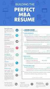 10 steps towards building the perfect mba resume by abhyank srinet mba resume